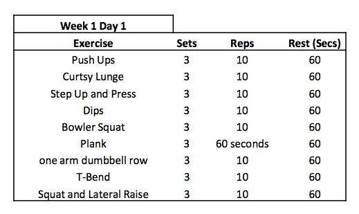 venus factor exercise